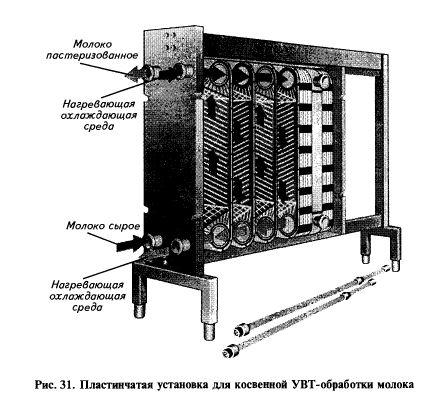 Пластинчатый теплообменник для стерилизации теплообменник тор 0 04 характеристика
