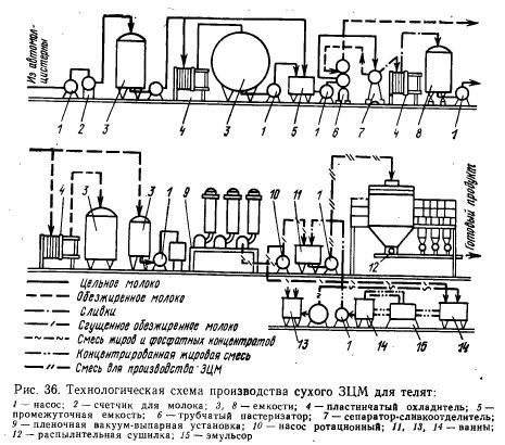 http://milk-industry.ru/uploads/posts/2012-04/1333992082_1.jpg